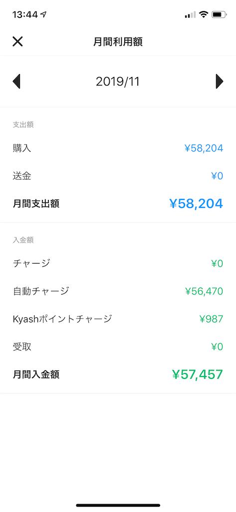 f:id:seikatsuhogo:20200101134619p:image
