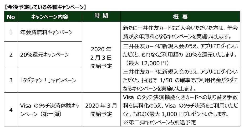 f:id:seikatsuhogo:20200115193852j:image