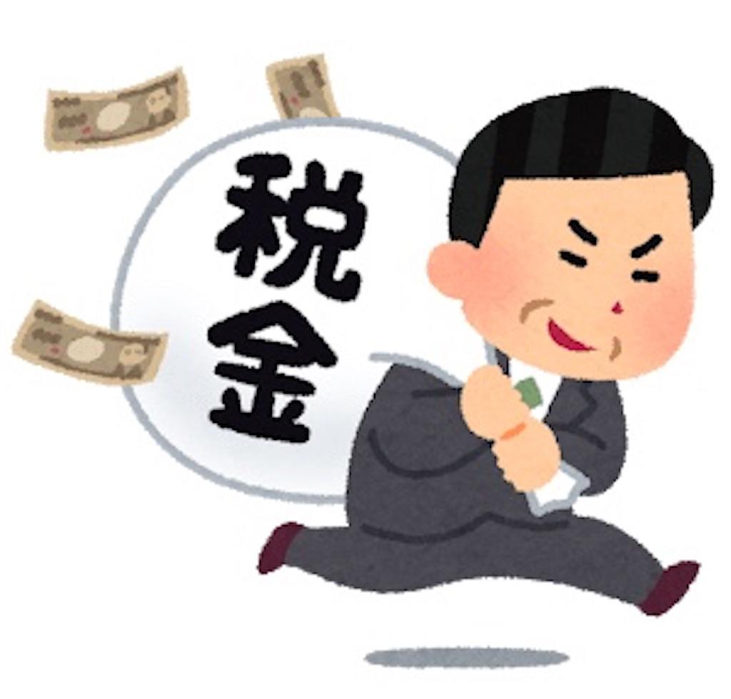 f:id:seikatsuhogo:20200131093400j:image