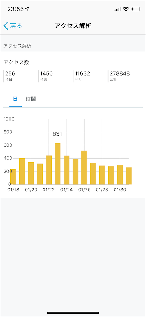 f:id:seikatsuhogo:20200201003151p:image
