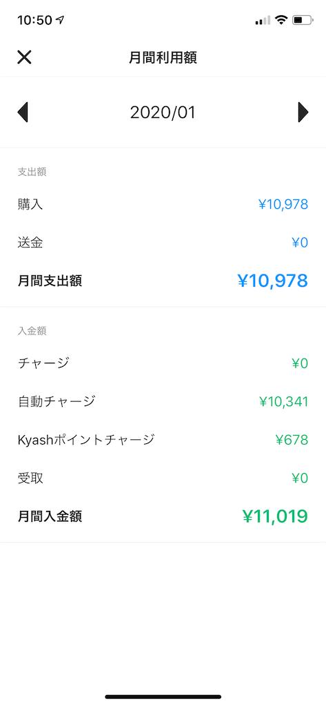 f:id:seikatsuhogo:20200205105255p:image