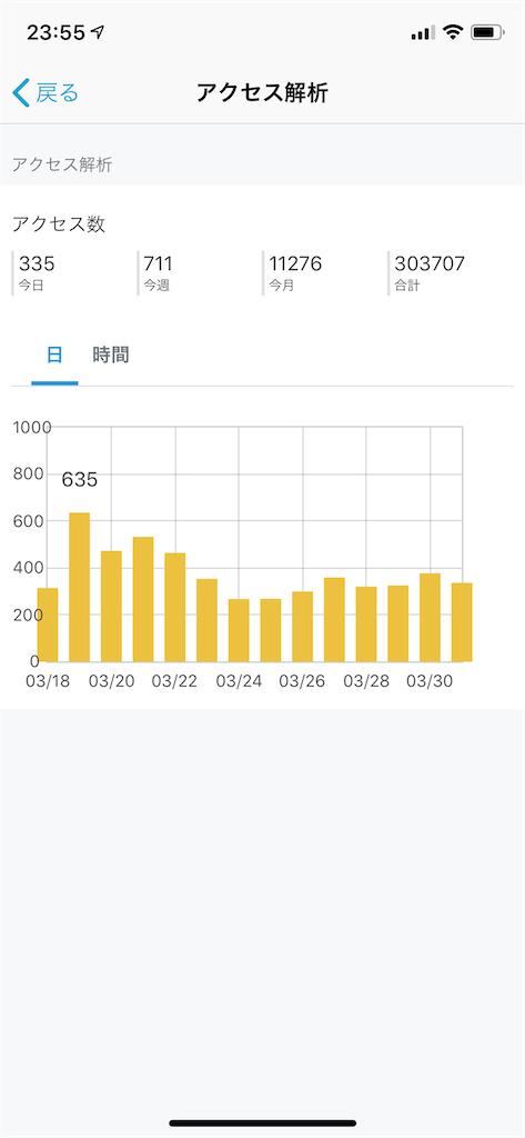 f:id:seikatsuhogo:20200331235935p:image