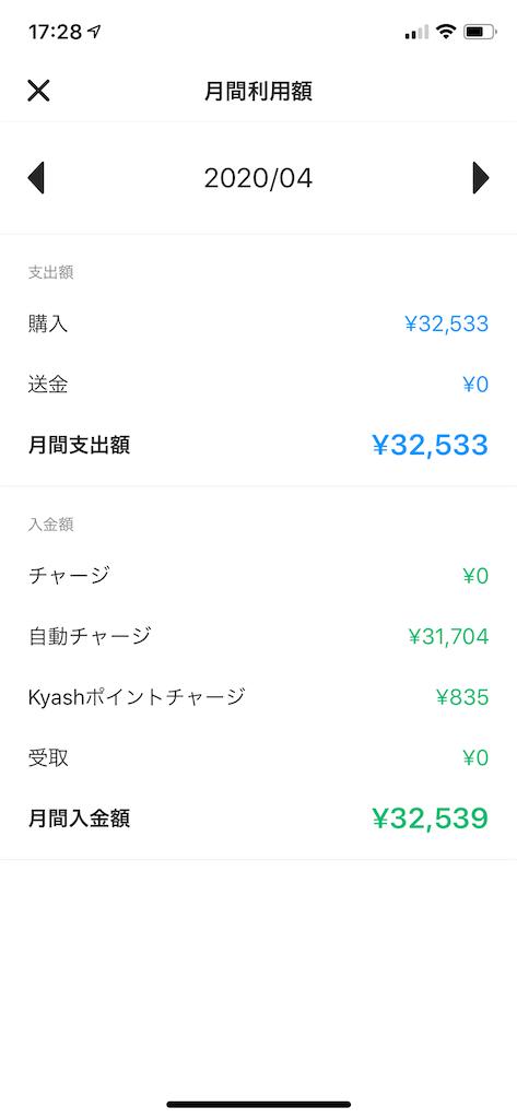 f:id:seikatsuhogo:20200505173809p:image