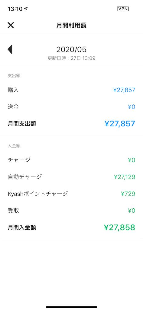 f:id:seikatsuhogo:20200527131138p:image
