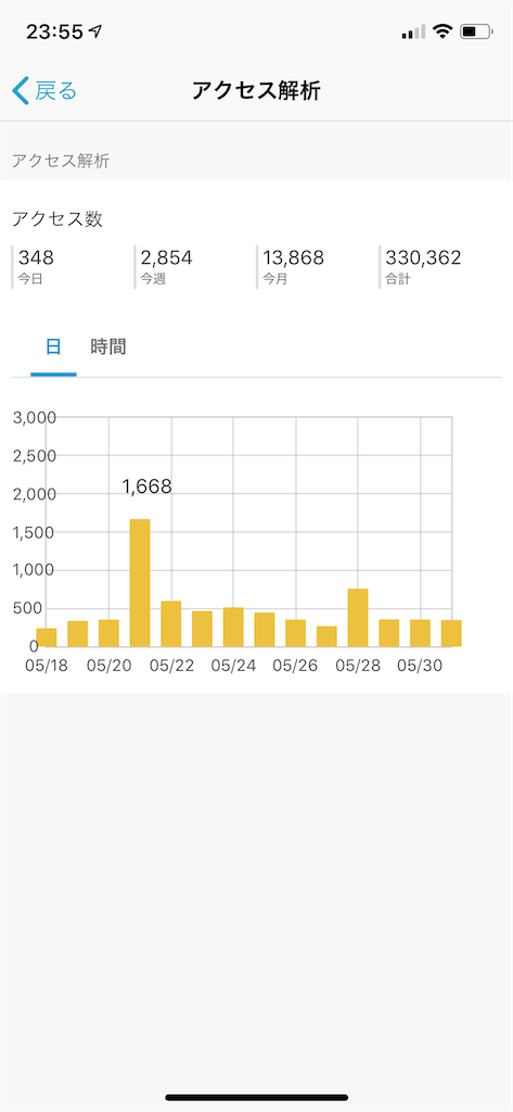 f:id:seikatsuhogo:20200601131653p:image