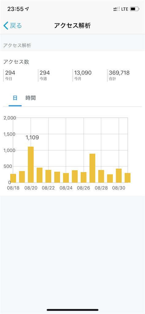 f:id:seikatsuhogo:20200901003130p:image