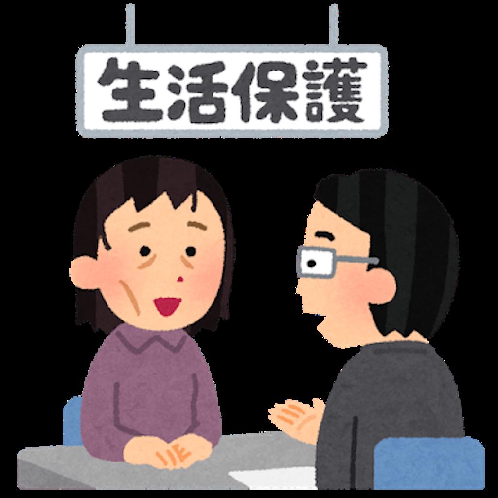 f:id:seikatsuhogo:20200925120813p:image