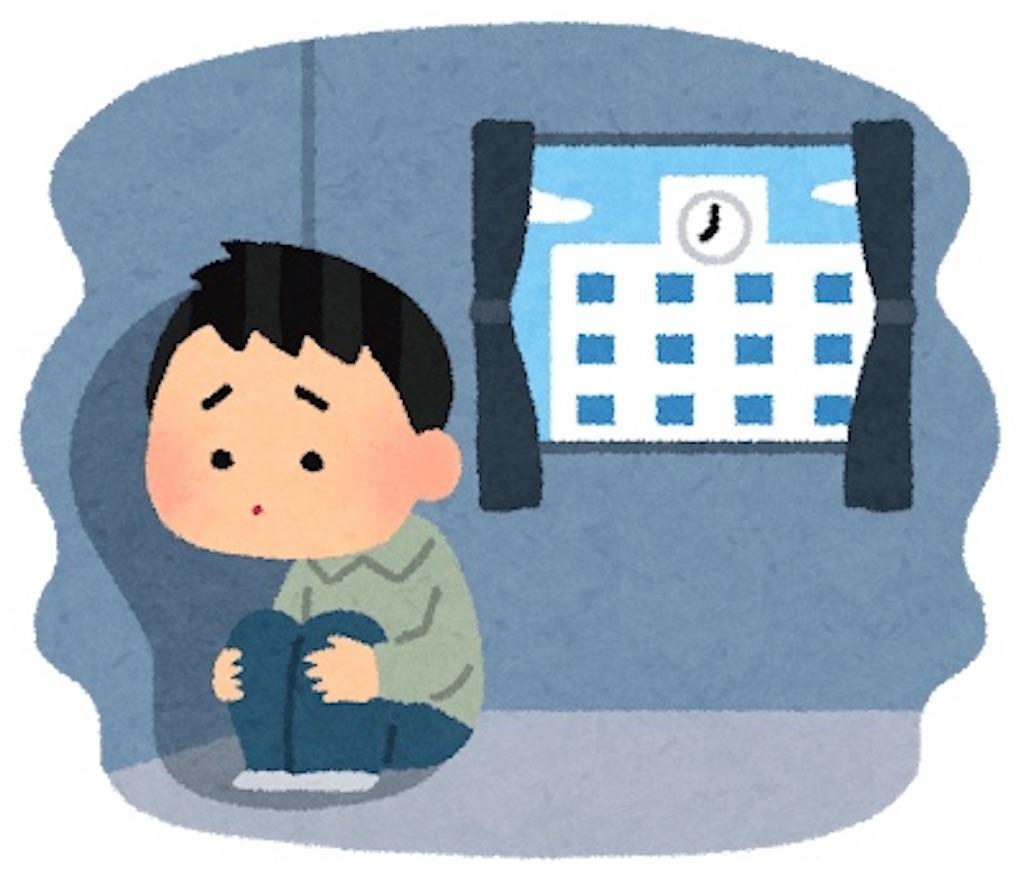 f:id:seikatsuhogo:20201121140912j:image