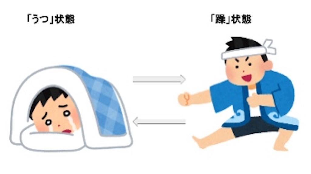 f:id:seikatsuhogo:20210412215345j:image