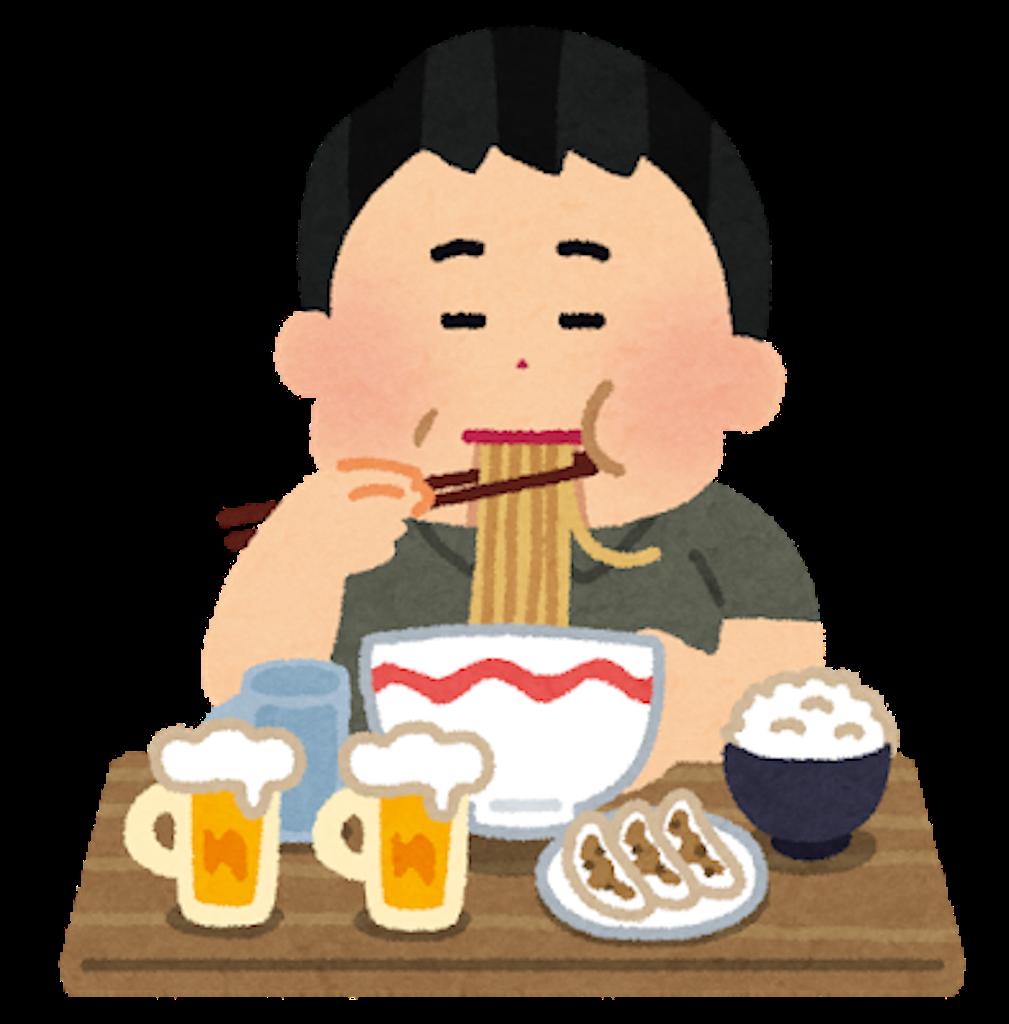 f:id:seikatsuhogo:20210615223542p:image