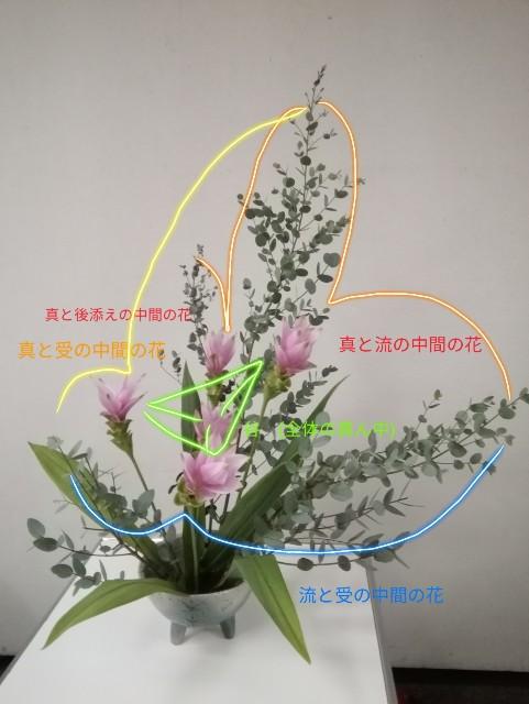 f:id:seikatsukojoiinkai:20170928164148j:image