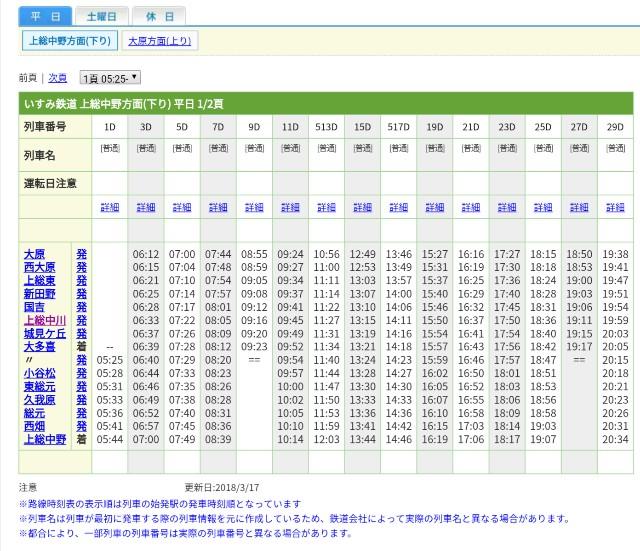 f:id:seikatsukojoiinkai:20180328221353j:image