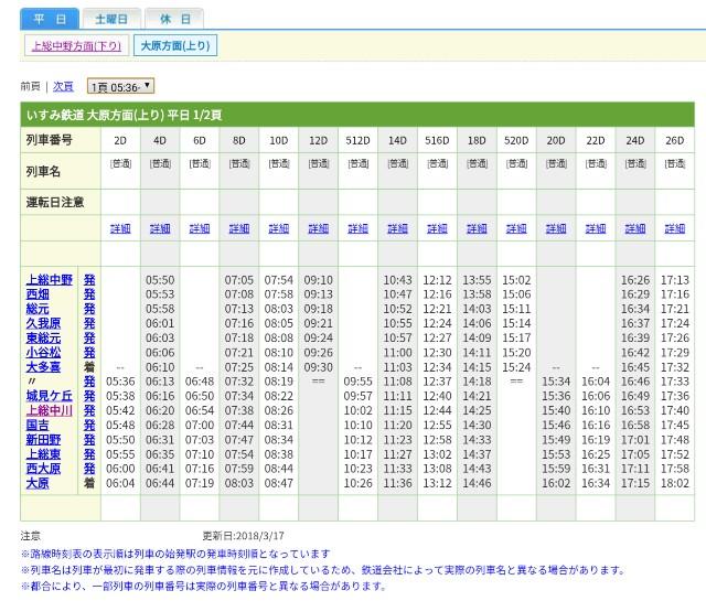 f:id:seikatsukojoiinkai:20180328221428j:image