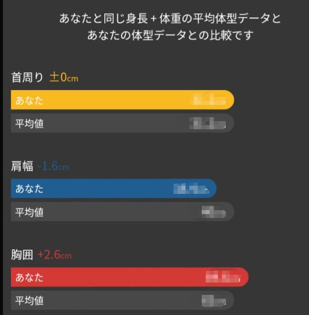 f:id:seikatsukojoiinkai:20180801200116j:image