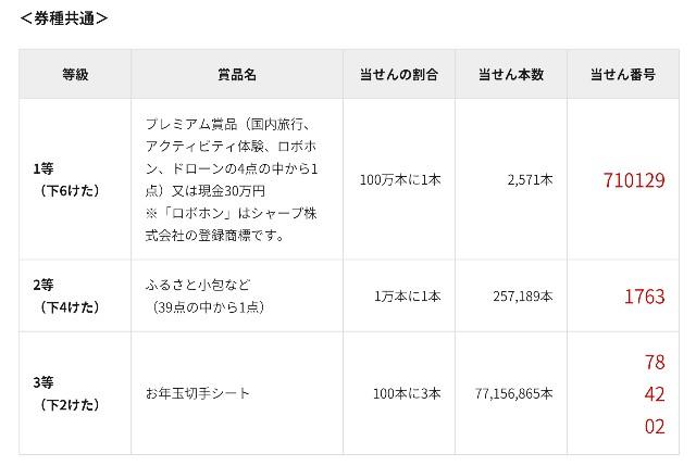 f:id:seikatsukojoiinkai:20190504091418j:image