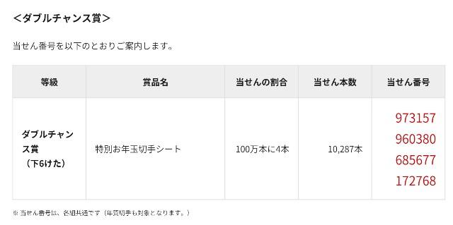 f:id:seikatsukojoiinkai:20190504091643j:image