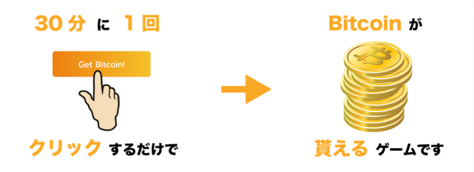 f:id:seikatsumigarufx:20190816221324p:plain