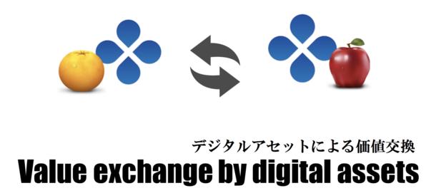 f:id:seikatsumigarufx:20190820222626p:plain