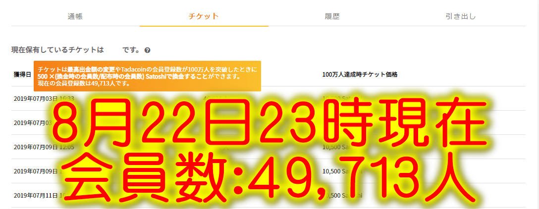 f:id:seikatsumigarufx:20190822225446p:plain