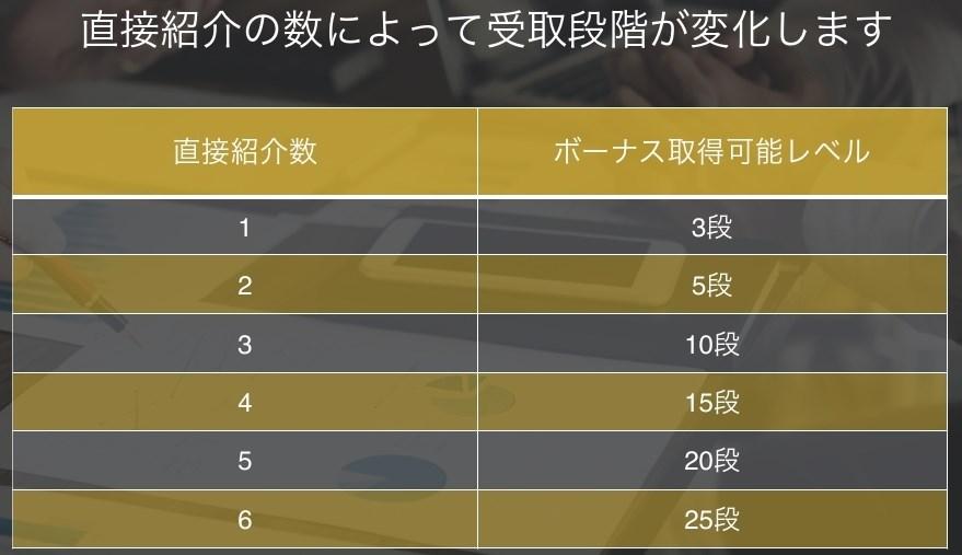 f:id:seikatsumigarufx:20200322224053j:plain
