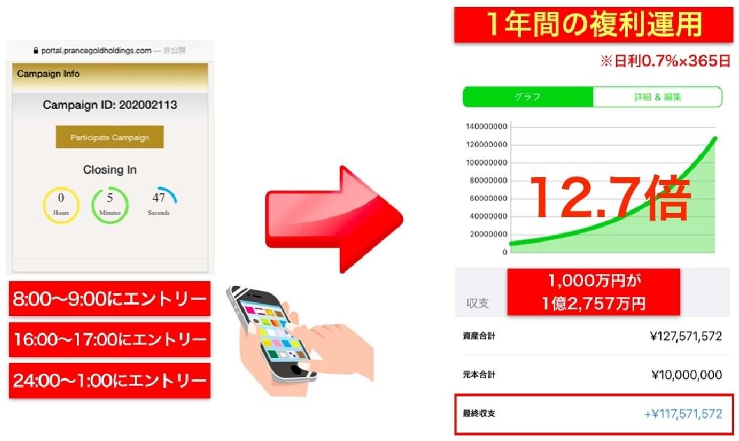 f:id:seikatsumigarufx:20200328220305j:plain