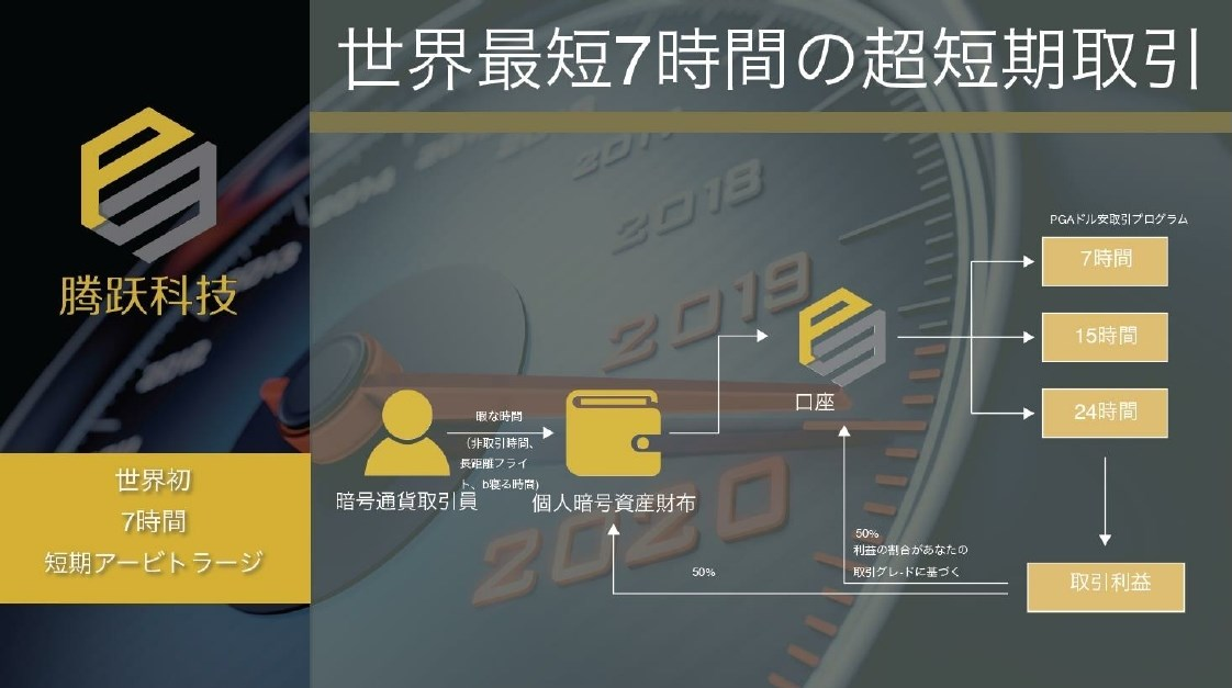 f:id:seikatsumigarufx:20200407105838j:plain