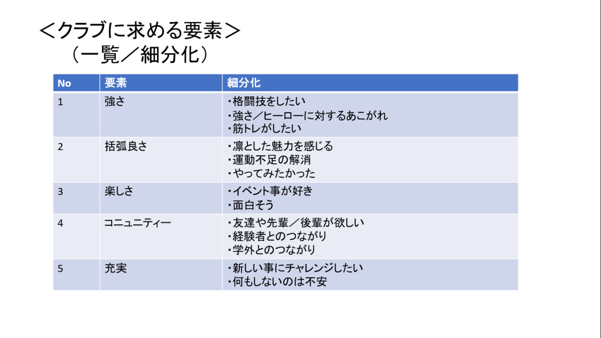 f:id:seiken0922:20200126202320p:plain