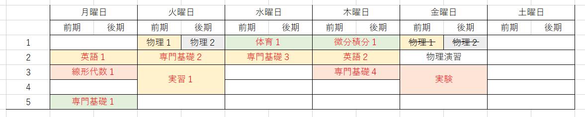 f:id:seikimatsu-boo:20210302172645p:plain
