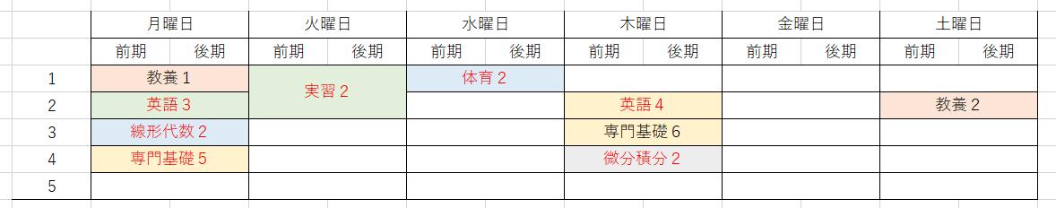 f:id:seikimatsu-boo:20210302175533p:plain