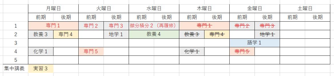 f:id:seikimatsu-boo:20210302180624p:plain
