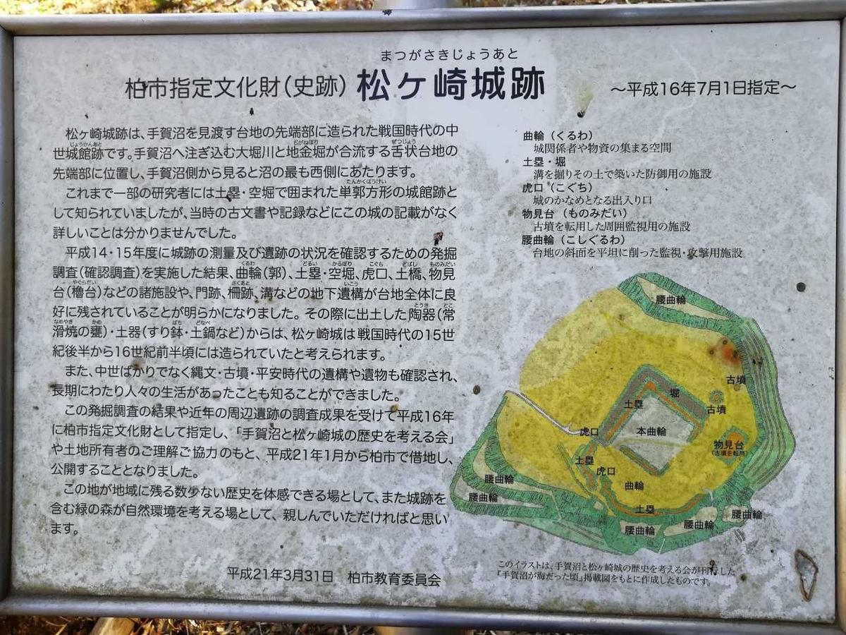 f:id:seiko_udoku:20201225123201j:plain