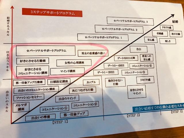 f:id:seikomurasaki2:20181004173629j:plain