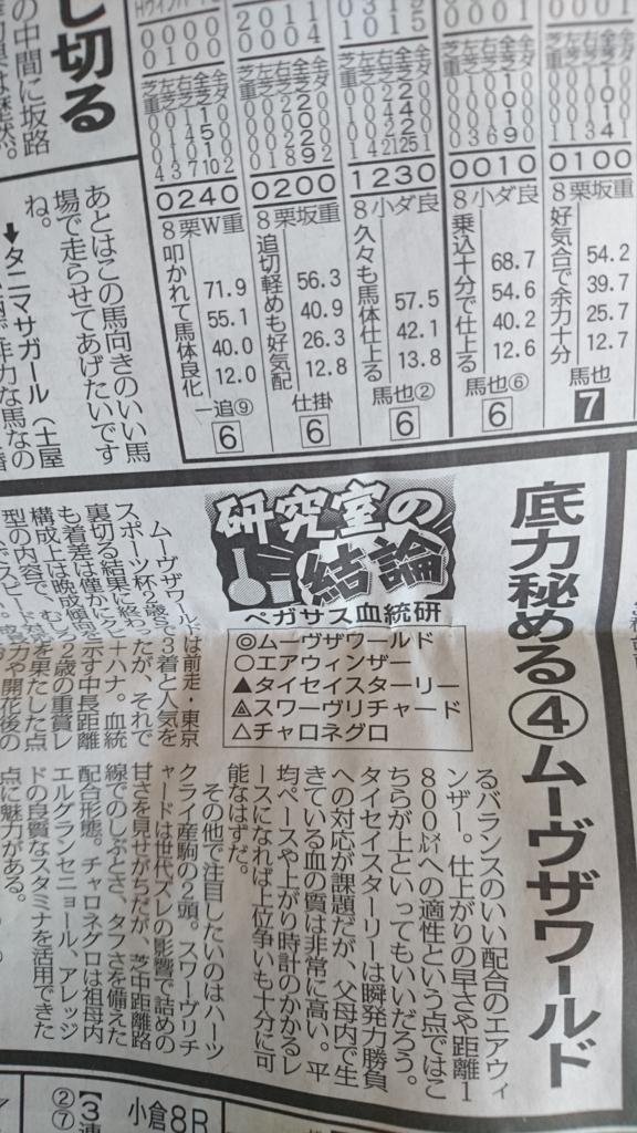 f:id:seikouraikou:20170212113353j:plain