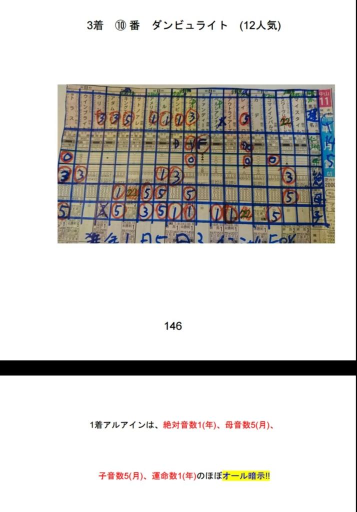 f:id:seikouraikou:20170424113508j:plain