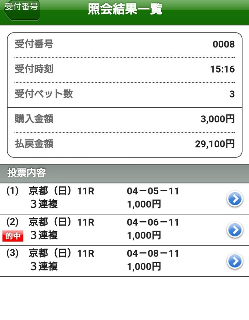 f:id:seikouraikou:20170424113741j:plain