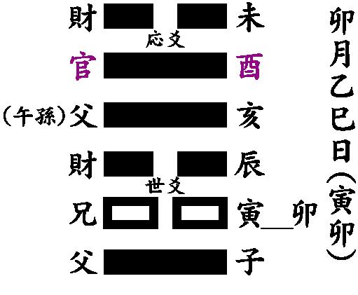 f:id:seishinenomoto:20160714105102p:plain