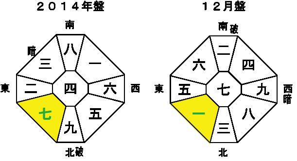 f:id:seishinenomoto:20160921134416p:plain