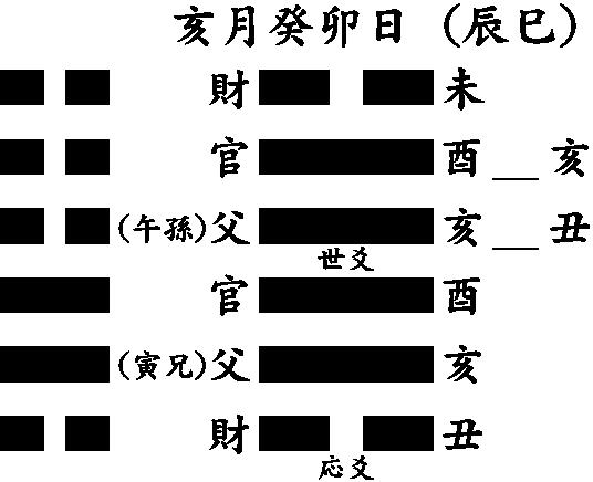 f:id:seishinenomoto:20170119113309p:plain