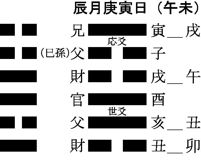f:id:seishinenomoto:20170508132636p:plain