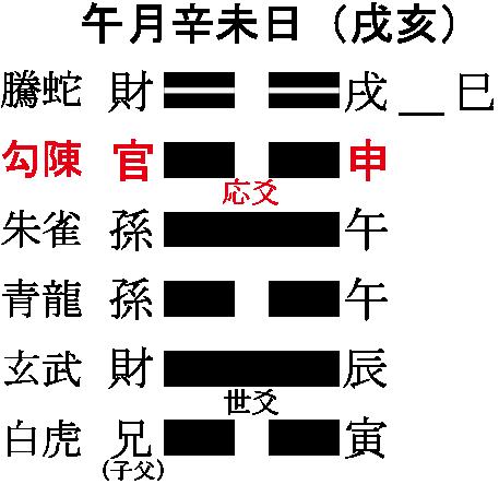 f:id:seishinenomoto:20170616104452p:plain