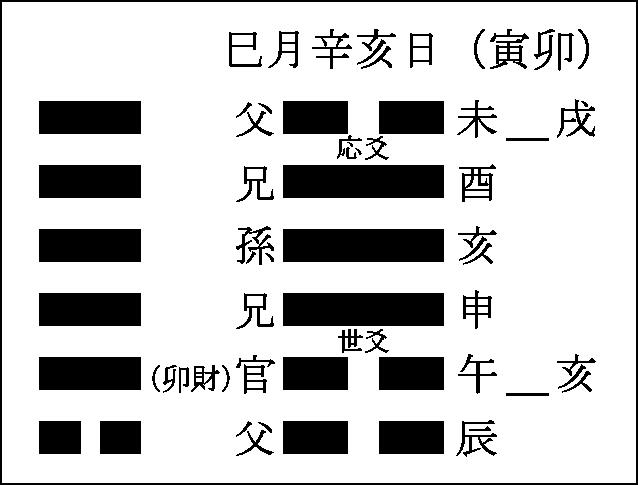 f:id:seishinenomoto:20170719145721p:plain