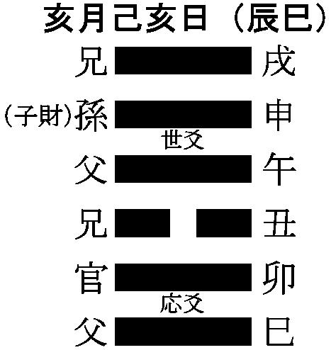 f:id:seishinenomoto:20171128110729p:plain
