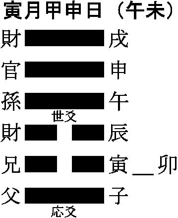 f:id:seishinenomoto:20180313155428p:plain