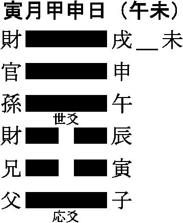 f:id:seishinenomoto:20180313160610p:plain