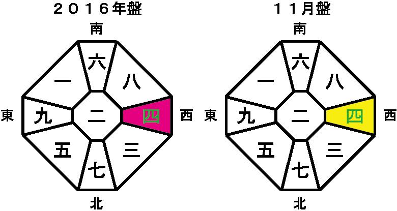 f:id:seishinenomoto:20181113123949p:plain