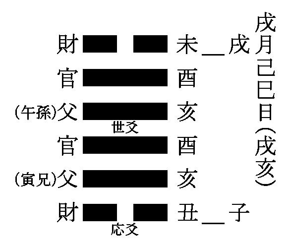 f:id:seishinenomoto:20181206165830p:plain