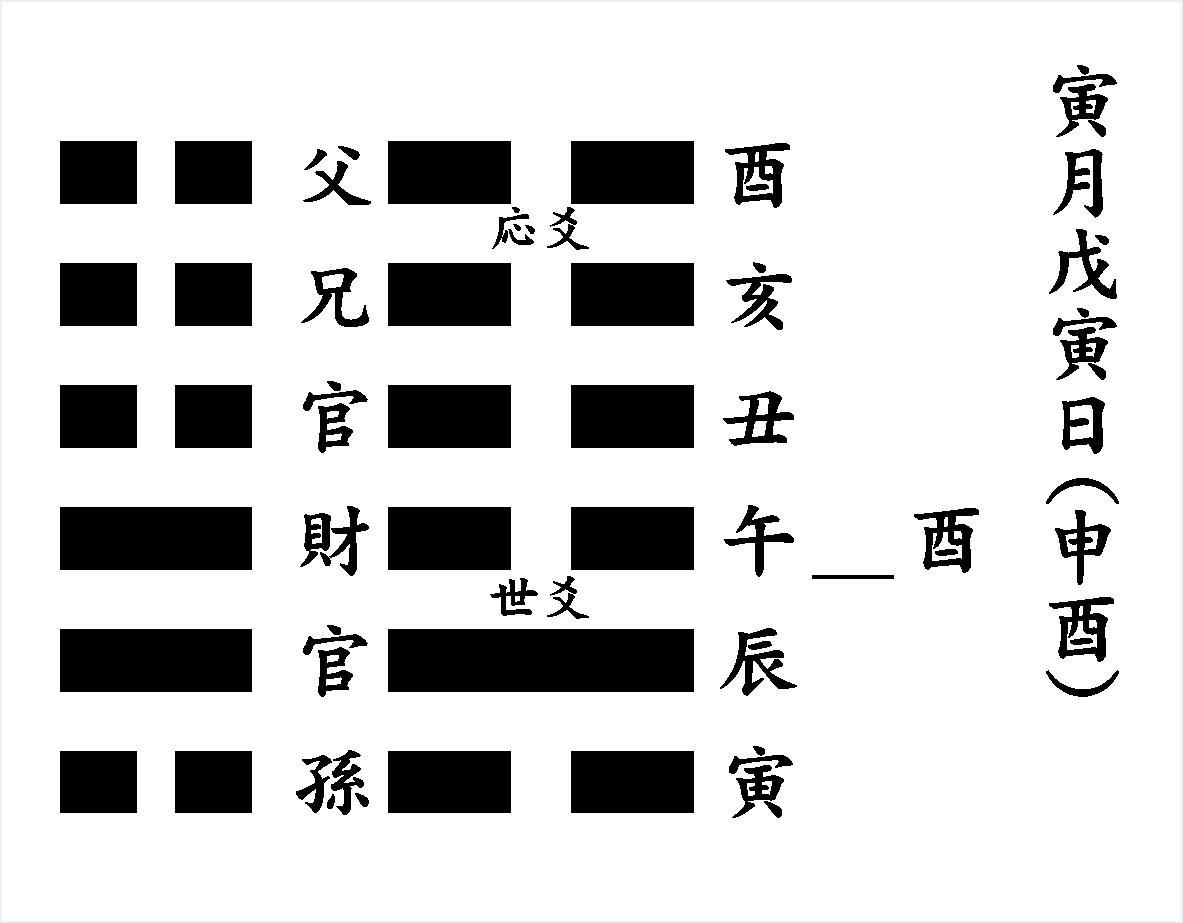 f:id:seishinenomoto:20190731165217p:plain
