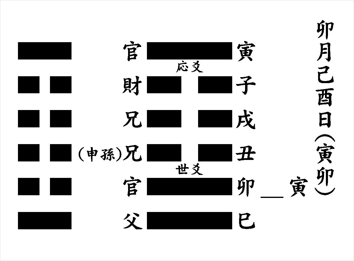 f:id:seishinenomoto:20190731171810p:plain