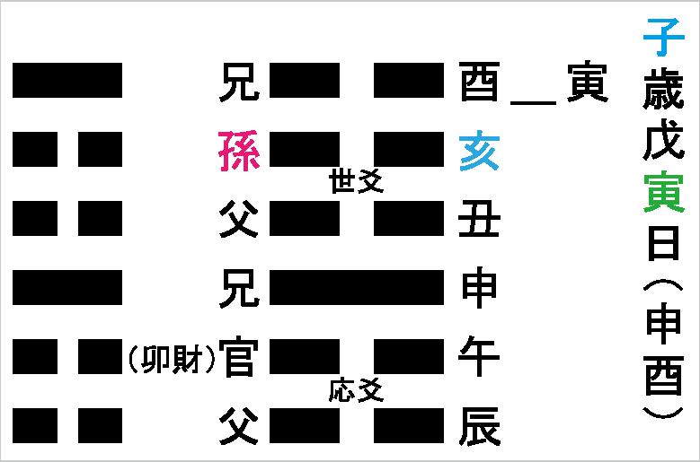 f:id:seishinenomoto:20210120164125p:plain