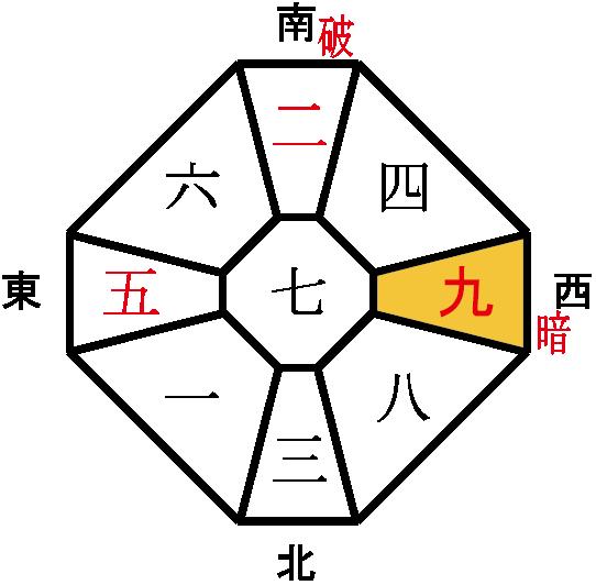 f:id:seishinenomoto:20210224154522p:plain